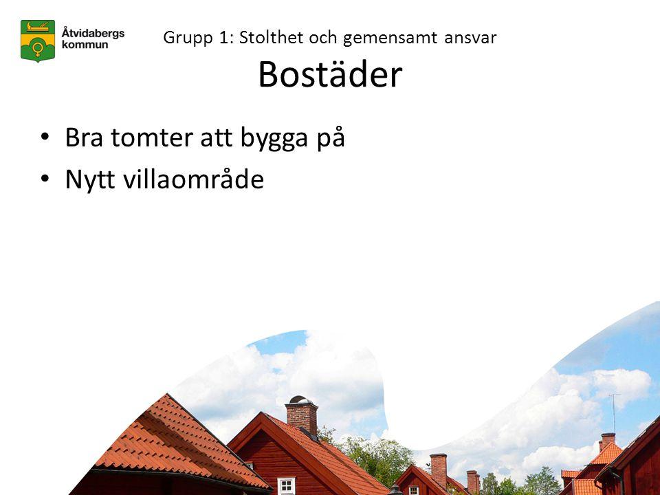Grupp 1: Stolthet och gemensamt ansvar Bostäder • Bra tomter att bygga på • Nytt villaområde