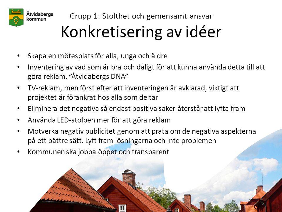 Grupp 2: Bra vardagsliv och trygghet Konkretisering av idéer Kommunikation • Riksväg 35 bör rustas upp • Busstiderna är bra men måste bevaras och ev.