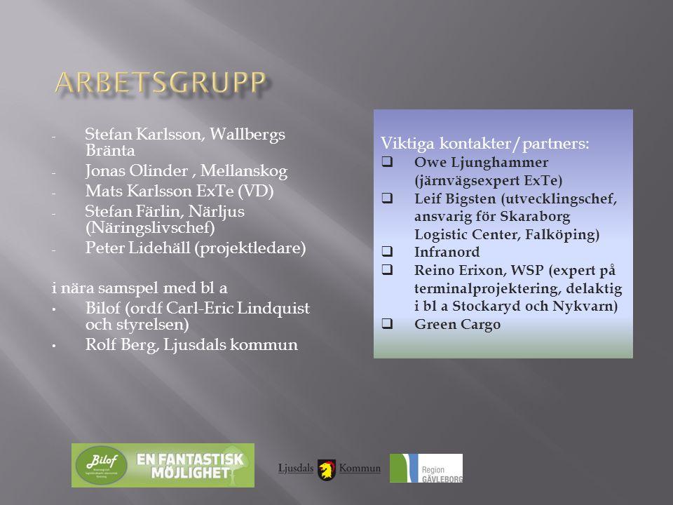 - Stefan Karlsson, Wallbergs Bränta - Jonas Olinder, Mellanskog - Mats Karlsson ExTe (VD) - Stefan Färlin, Närljus (Näringslivschef) - Peter Lidehäll
