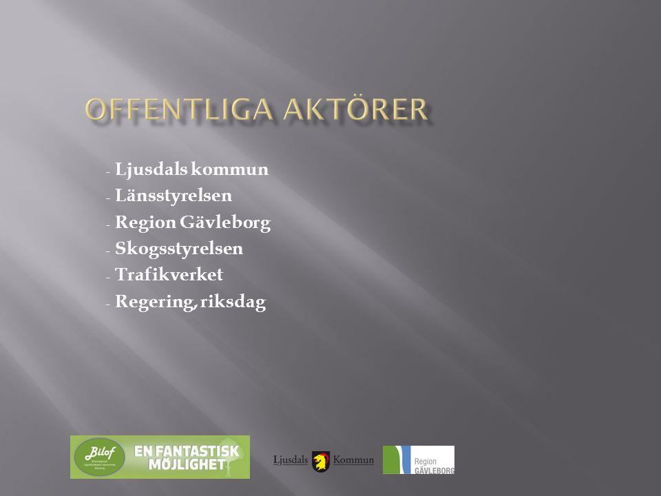 - Ljusdals kommun - Länsstyrelsen - Region Gävleborg - Skogsstyrelsen - Trafikverket - Regering, riksdag