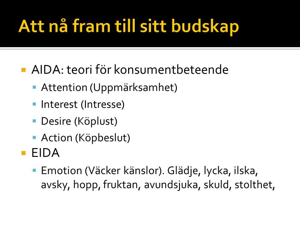  AIDA: teori för konsumentbeteende  Attention (Uppmärksamhet)  Interest (Intresse)  Desire (Köplust)  Action (Köpbeslut)  EIDA  Emotion (Väcker känslor).