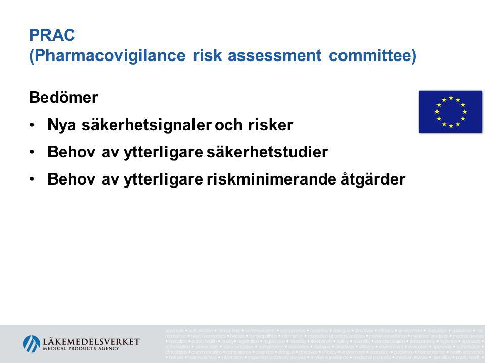 PRAC (Pharmacovigilance risk assessment committee) Bedömer •Nya säkerhetsignaler och risker •Behov av ytterligare säkerhetstudier •Behov av ytterligar