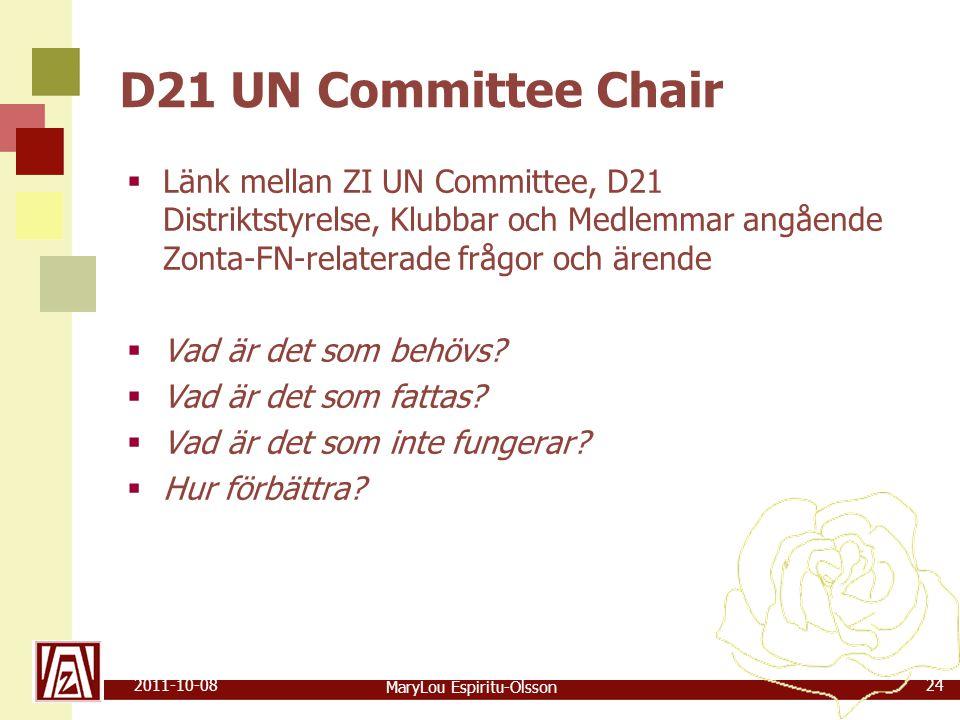 MaryLou Espiritu-Olsson 2011-10-0824 D21 UN Committee Chair  Länk mellan ZI UN Committee, D21 Distriktstyrelse, Klubbar och Medlemmar angående Zonta-FN-relaterade frågor och ärende  Vad är det som behövs.