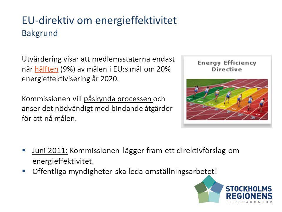 EU-direktiv om energieffektivitet Bakgrund  Flera bindande åtgärder som påverkar kommuner och landsting:  Offentlig sektor ska minska energi- förbrukningen i egna lokaler genom att varje år (fr o m 1 januari 2014), energirenovera minst 3 % av golvytan;  Upphandlande myndigheter, som kommuner och landsting, är tvungna att köpa och hyra produkter och fastigheter med hög energiprestanda baserat på tillgängliga energimärkningar och energideklarationer.