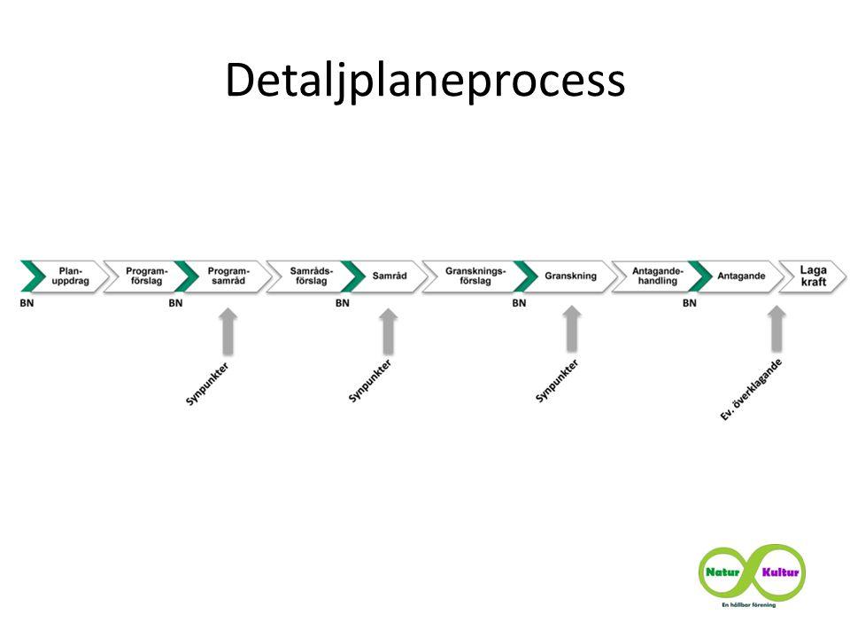 Detaljplaneprocess