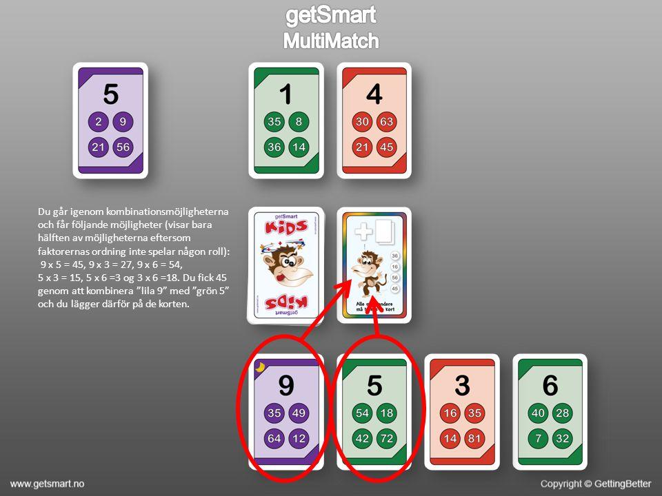 Du går igenom kombinationsmöjligheterna och får följande möjligheter (visar bara hälften av möjligheterna eftersom faktorernas ordning inte spelar någon roll): 9 x 5 = 45, 9 x 3 = 27, 9 x 6 = 54, 5 x 3 = 15, 5 x 6 =3 og 3 x 6 =18.