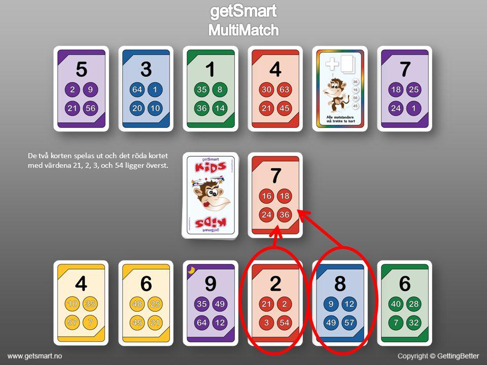 Det gröna kortet med värdena 35, 8, 36 och 14 ligger på bordet.