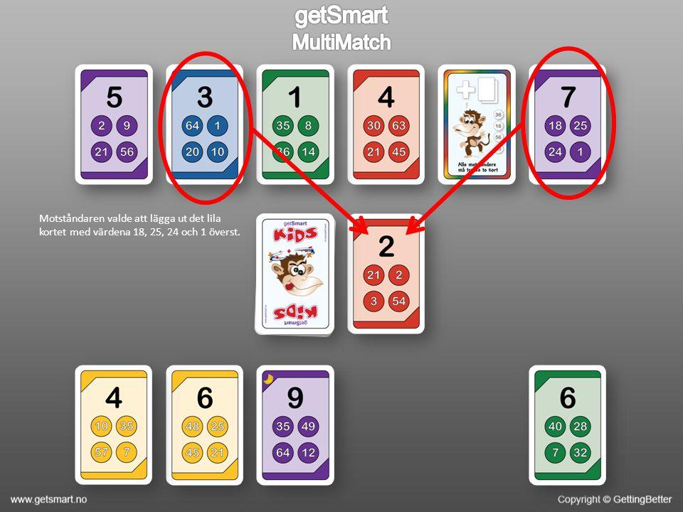 Ett grönt kort med värdena 40, 28, 7 och 32 har lagts ut.
