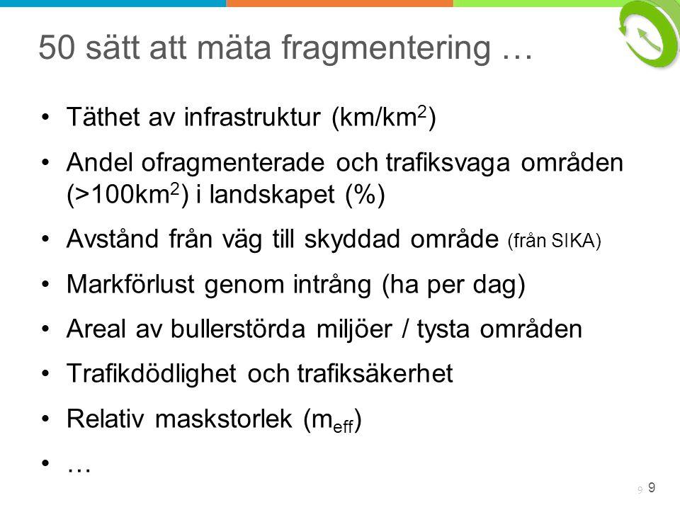 9 50 sätt att mäta fragmentering … •Täthet av infrastruktur (km/km 2 ) •Andel ofragmenterade och trafiksvaga områden (>100km 2 ) i landskapet (%) •Avs