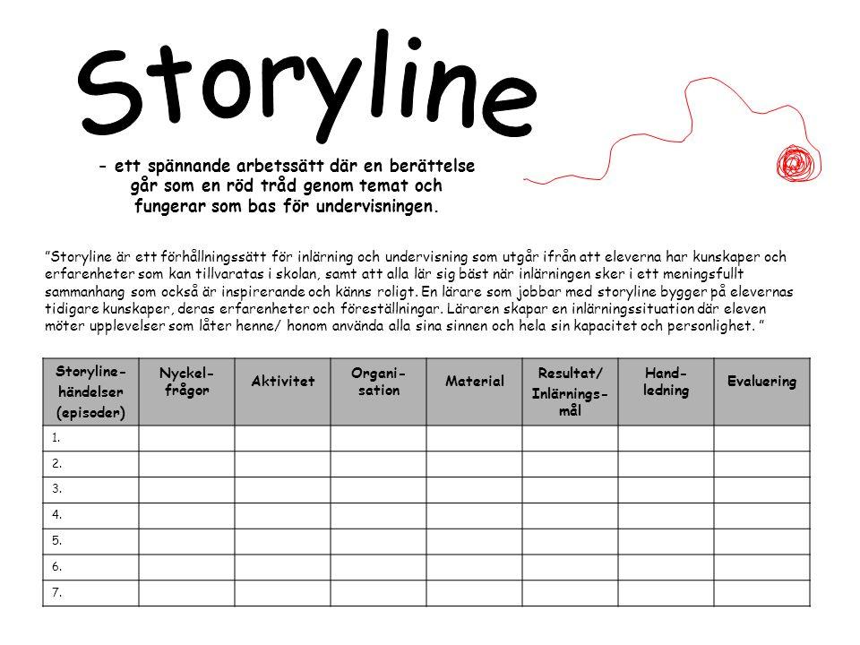- ett spännande arbetssätt där en berättelse går som en röd tråd genom temat och fungerar som bas för undervisningen.