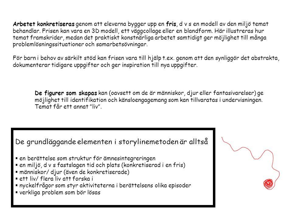 Förslag på tema VardagenGatan, Bondgården, Huset, Lekplatsen, Drömskolan, Presidentval, Nya Grannar...