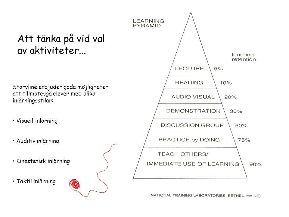 Fördelarna med Storyline ( enligt Steve Bell, förälder till metoden) Elevcentrerad Aktiverande Motiverande Strukturerande Kombinerar grundläggande färdigheter med det verkliga livet Möjliggör diskussion om känsliga ämnen Ömsesidig respekt lärare – elev Användningen av IT Varierad kravnivå Samarbetsinlärning En användbar men ständigt föränderlig modell (möjligheter till effektiv repetition) Läroplansanpassad Hypotesprövande Integrerande på ett ändamålsenligt sätt Rolig och stimulerande!!!