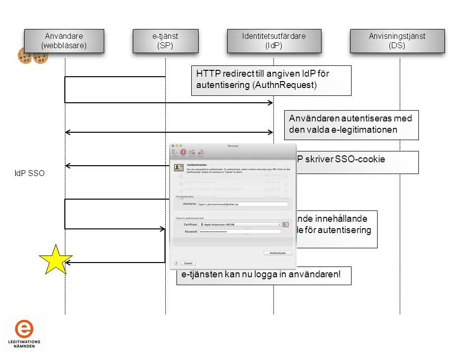 HTTP redirect till angiven IdP för autentisering (AuthnRequest) Användaren autentiseras med den valda e-legitimationen IdP skriver SSO-cookie HTTP POST meddelande innehållande Response-meddelande för autentisering (Identitetsintyg) e-tjänsten kan nu logga in användaren.