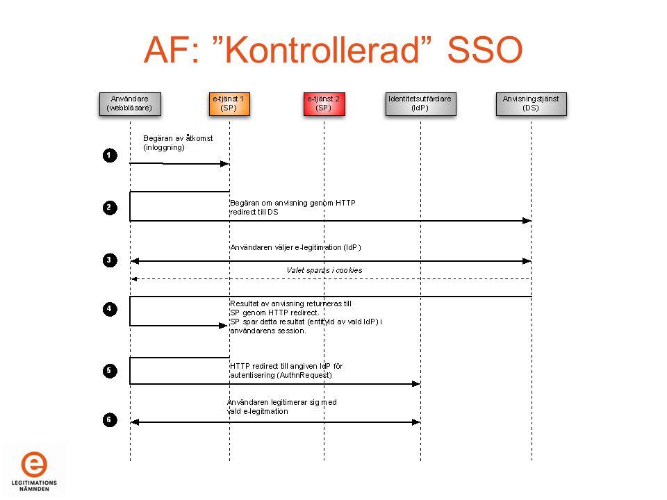 AF: Kontrollerad SSO