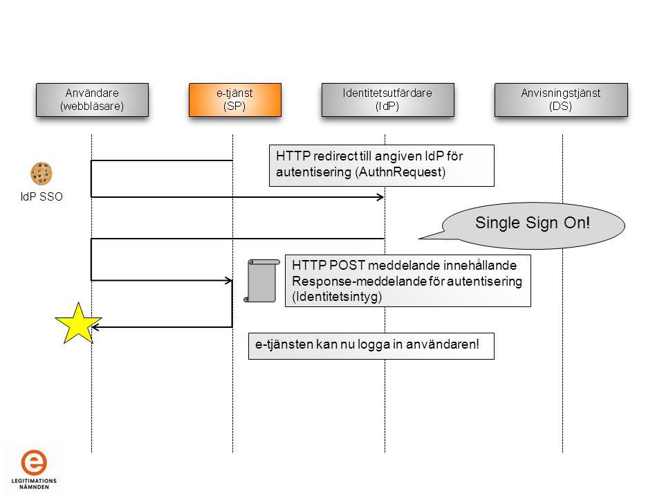 IdP SSO HTTP redirect till angiven IdP för autentisering (AuthnRequest) HTTP POST meddelande innehållande Response-meddelande för autentisering (Identitetsintyg) e-tjänsten kan nu logga in användaren.
