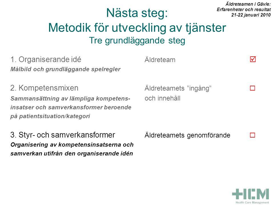 Nästa steg: Metodik för utveckling av tjänster Tre grundläggande steg 1.