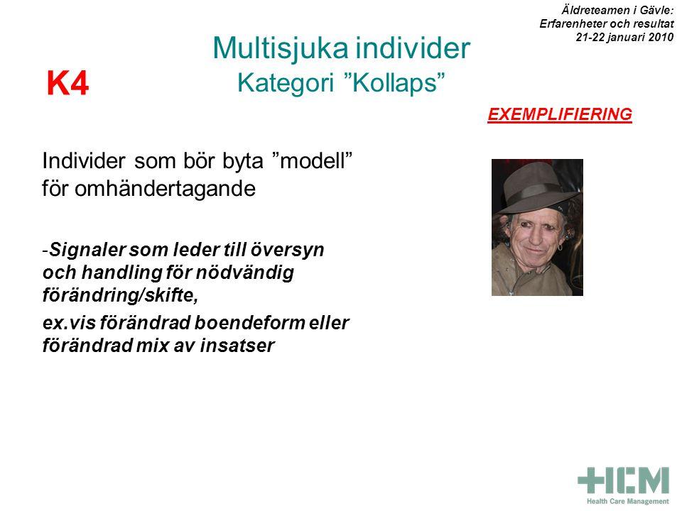 Multisjuka individer Kategori Kollaps Individer som bör byta modell för omhändertagande -Signaler som leder till översyn och handling för nödvändig förändring/skifte, ex.vis förändrad boendeform eller förändrad mix av insatser K4 EXEMPLIFIERING Äldreteamen i Gävle: Erfarenheter och resultat 21-22 januari 2010