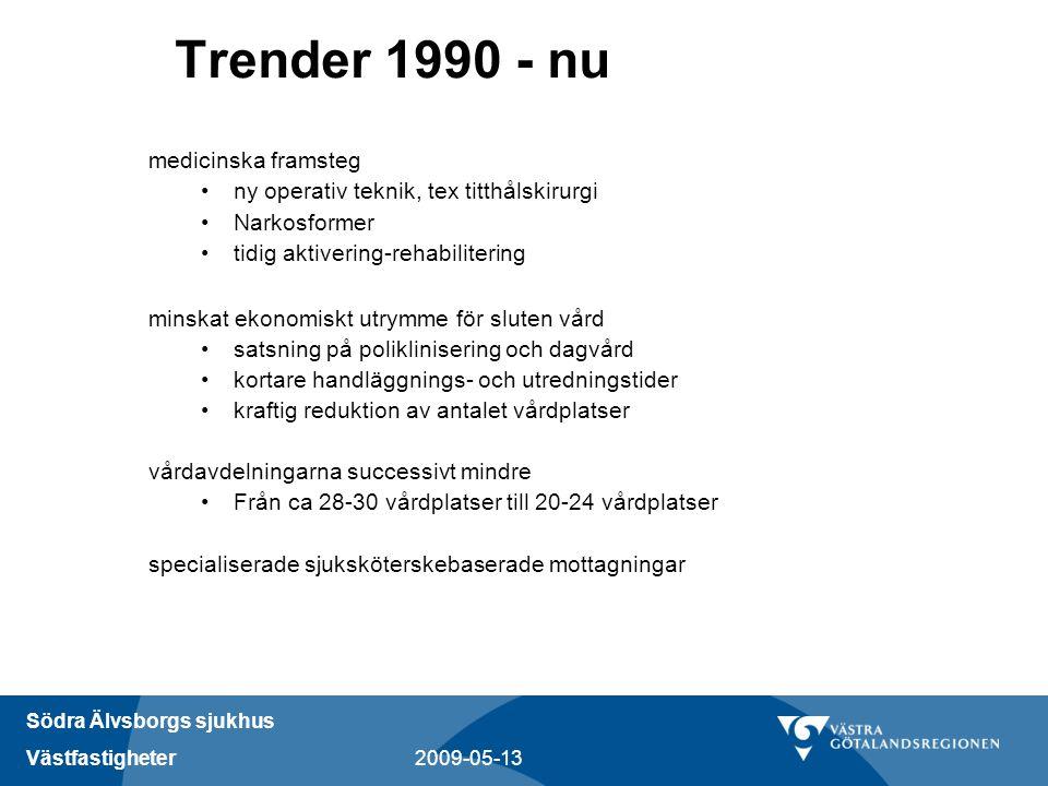 Södra Älvsborgs sjukhus Västfastigheter 2009-05-13 Trender 1990 - nu medicinska framsteg •ny operativ teknik, tex titthålskirurgi •Narkosformer •tidig