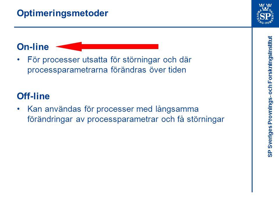 SP Sveriges Provnings- och Forskningsinstitut Optimeringsmetoder On-line •För processer utsatta för störningar och där processparametrarna förändras över tiden Off-line •Kan användas för processer med långsamma förändringar av processparametrar och få störningar