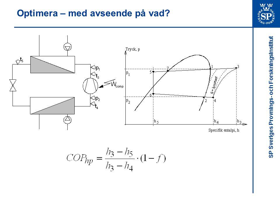 SP Sveriges Provnings- och Forskningsinstitut Optimera – med avseende på vad?