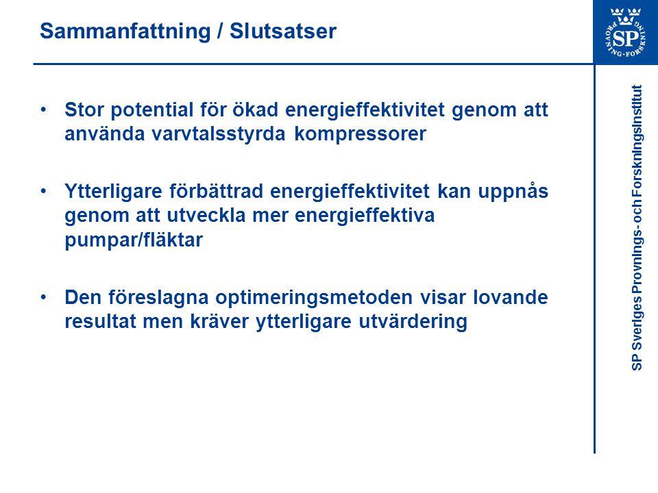 SP Sveriges Provnings- och Forskningsinstitut Sammanfattning / Slutsatser •Stor potential för ökad energieffektivitet genom att använda varvtalsstyrda kompressorer •Ytterligare förbättrad energieffektivitet kan uppnås genom att utveckla mer energieffektiva pumpar/fläktar •Den föreslagna optimeringsmetoden visar lovande resultat men kräver ytterligare utvärdering