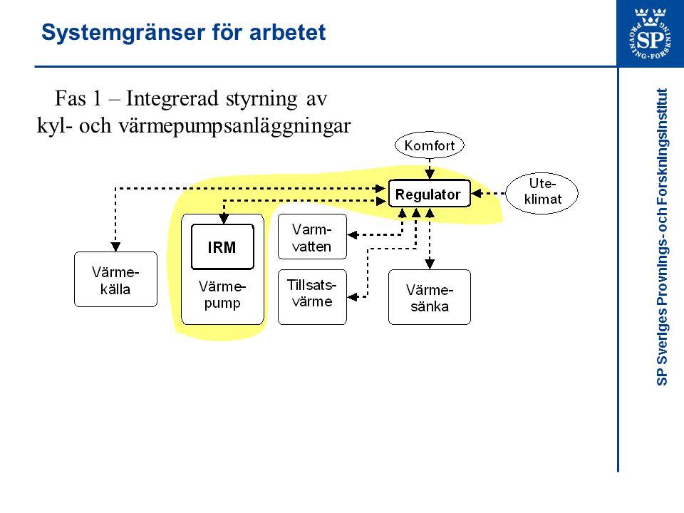 SP Sveriges Provnings- och Forskningsinstitut Systemgränser för arbetet Fas 1 – Integrerad styrning av kyl- och värmepumpsanläggningar