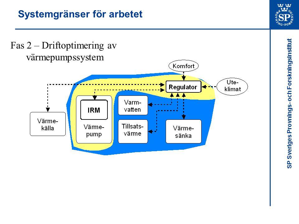 SP Sveriges Provnings- och Forskningsinstitut Systemgränser för arbetet Fas 2 – Driftoptimering av värmepumpssystem