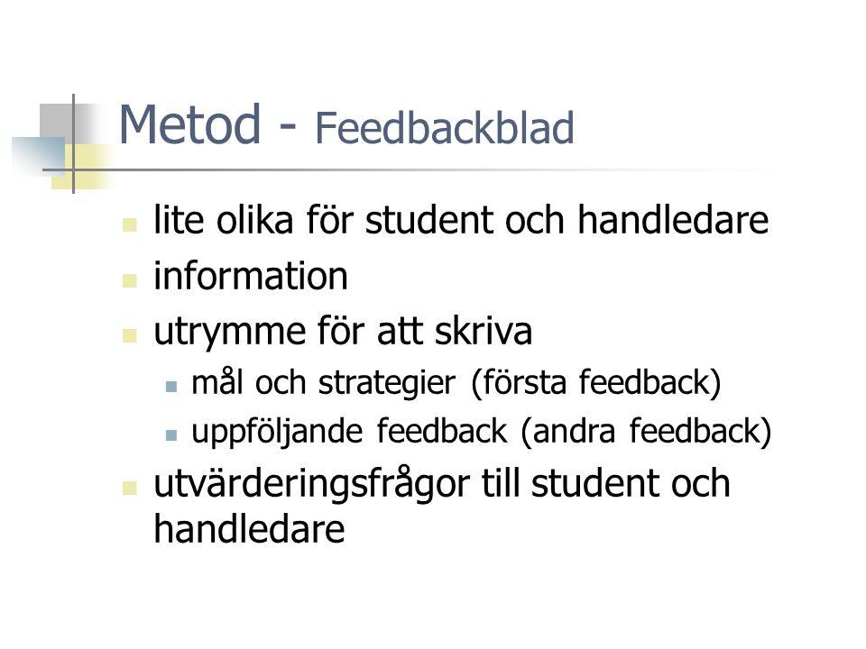 Metod - Feedbackblad  lite olika för student och handledare  information  utrymme för att skriva  mål och strategier (första feedback)  uppföljande feedback (andra feedback)  utvärderingsfrågor till student och handledare