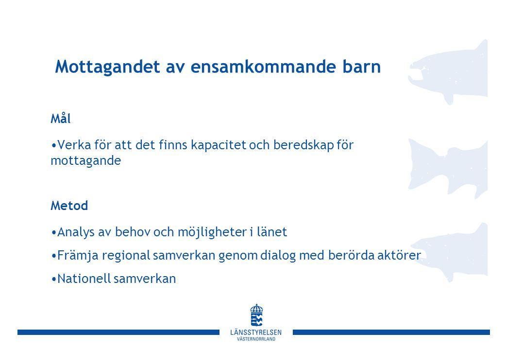 Befolkningsförändringar, Västernorrlands län 1997-2011 Källa: SCB
