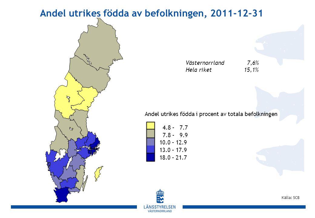 Andel utrikes födda av befolkningen, 2011-12-31 Källa: SCB Västernorrland 7,6% Hela riket 15,1% Andel utrikes födda i procent av totala befolkningen 4.8 – 7.7 7.8 – 9.9 10.0 – 12.9 13.0 – 17.9 18.0 – 21.7