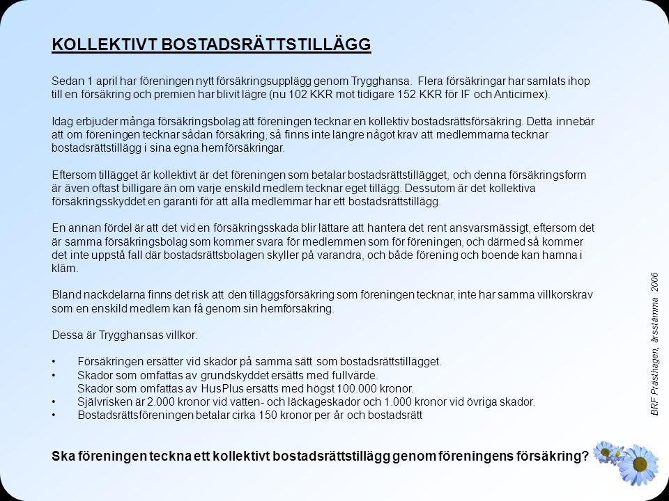 BRF Prästhagen, årsstämma 2006 KOLLEKTIVT BOSTADSRÄTTSTILLÄGG Sedan 1 april har föreningen nytt försäkringsupplägg genom Trygghansa.