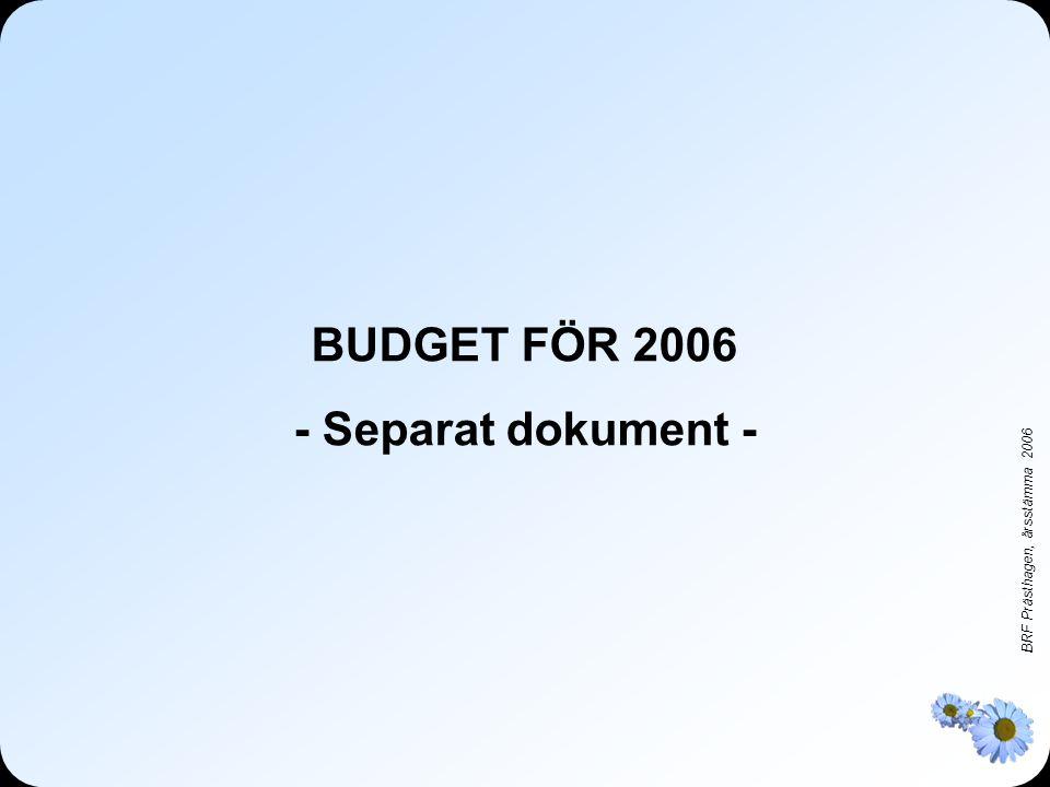 BRF Prästhagen, årsstämma 2006 BUDGET FÖR 2006 - Separat dokument -
