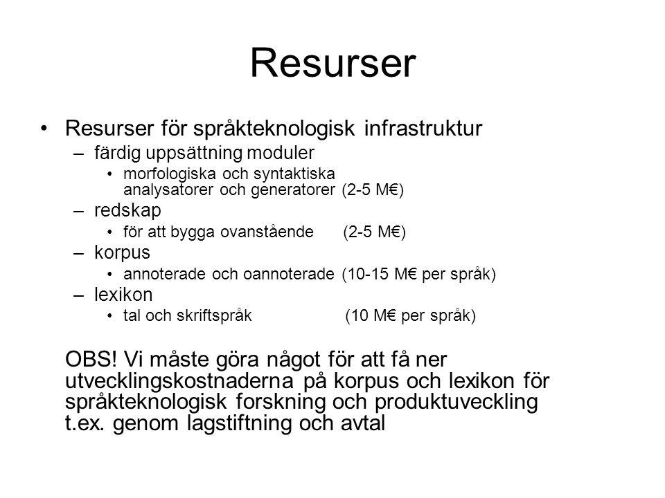 Resurser •Resurser för språkteknologisk infrastruktur –färdig uppsättning moduler •morfologiska och syntaktiska analysatorer och generatorer (2-5 M€) –redskap •för att bygga ovanstående (2-5 M€) –korpus •annoterade och oannoterade (10-15 M€ per språk) –lexikon •tal och skriftspråk (10 M€ per språk) OBS.