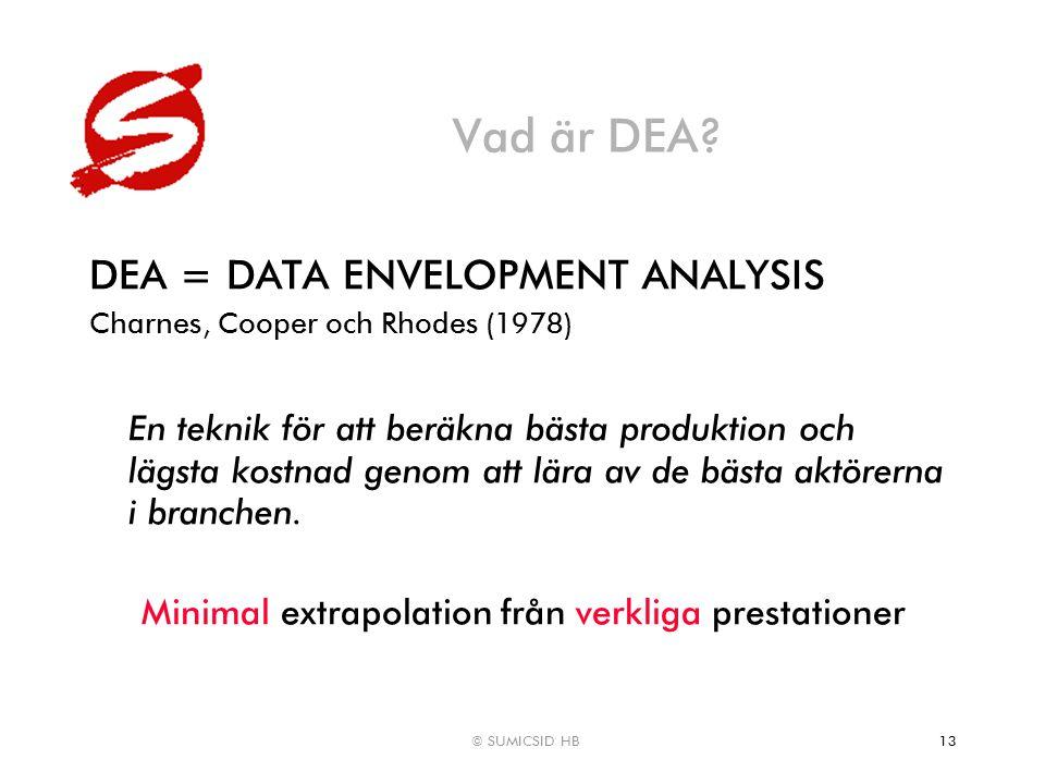 © SUMICSID HB13 Vad är DEA? DEA = DATA ENVELOPMENT ANALYSIS Charnes, Cooper och Rhodes (1978) En teknik för att beräkna bästa produktion och lägsta ko
