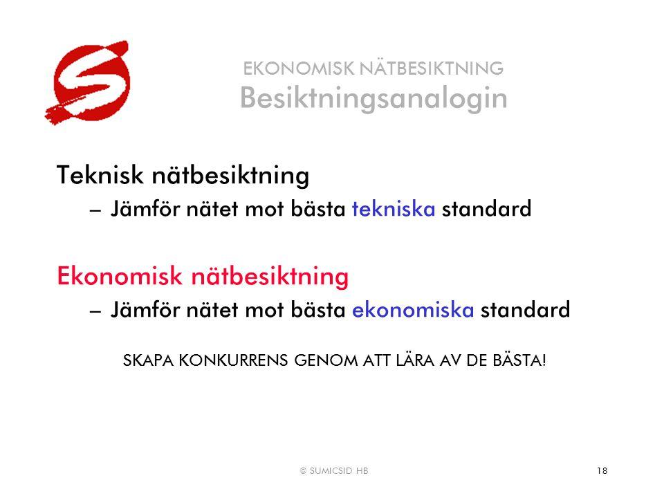 © SUMICSID HB18 EKONOMISK NÄTBESIKTNING Besiktningsanalogin Teknisk nätbesiktning –Jämför nätet mot bästa tekniska standard Ekonomisk nätbesiktning –J