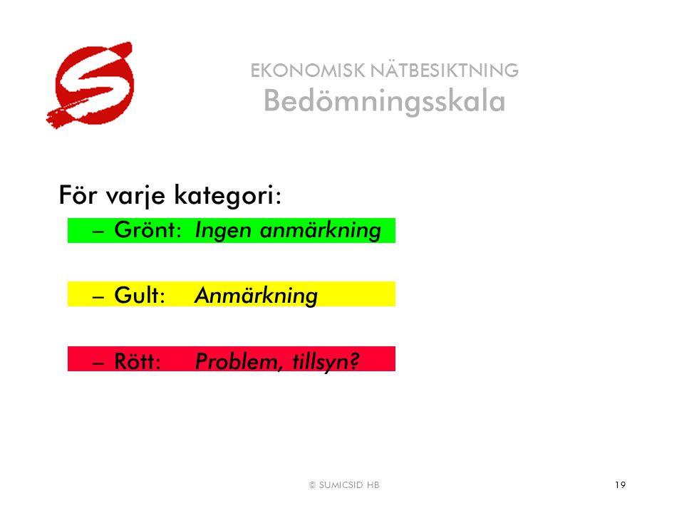 © SUMICSID HB19 EKONOMISK NÄTBESIKTNING Bedömningsskala För varje kategori: –Grönt:Ingen anmärkning –Gult:Anmärkning –Rött:Problem, tillsyn?
