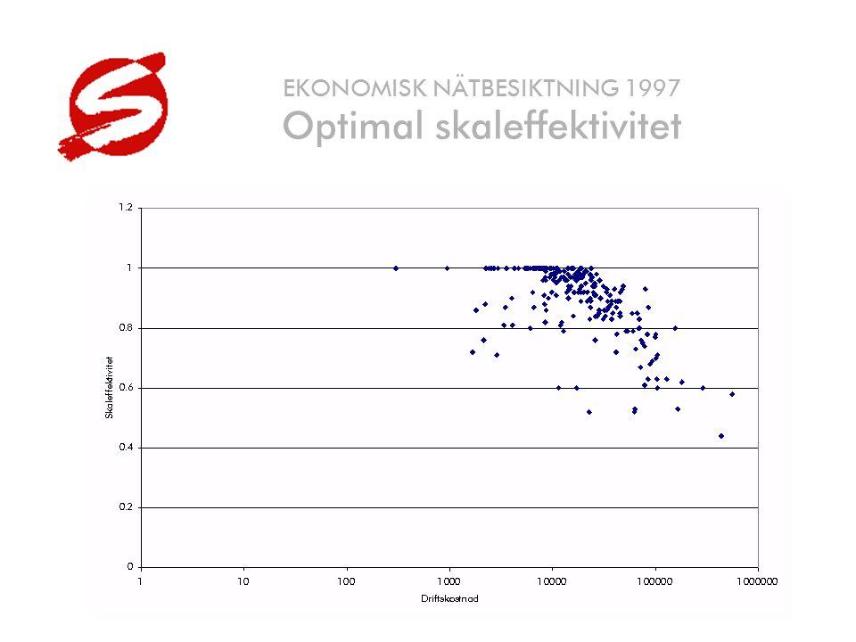 © SUMICSID HB26 EKONOMISK NÄTBESIKTNING 1997 Optimal skaleffektivitet