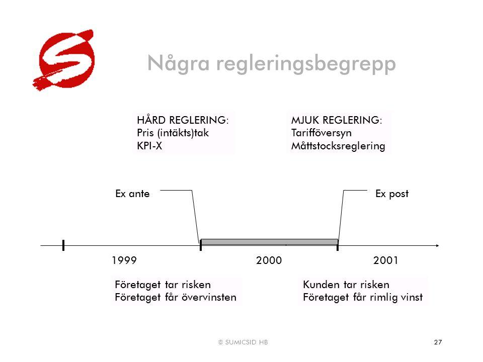 © SUMICSID HB27 Några regleringsbegrepp 199920002001 Ex anteEx post HÅRD REGLERING: Pris (intäkts)tak KPI-X MJUK REGLERING: Tarifföversyn Måttstocksre
