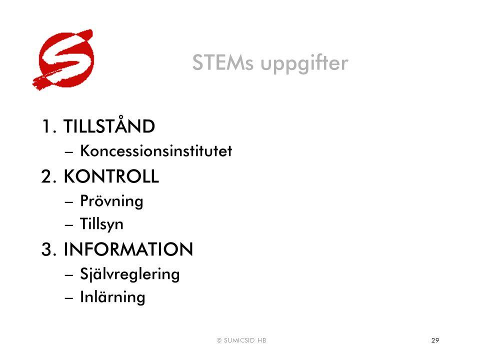 © SUMICSID HB29 STEMs uppgifter 1. TILLSTÅND –Koncessionsinstitutet 2. KONTROLL –Prövning –Tillsyn 3. INFORMATION –Självreglering –Inlärning