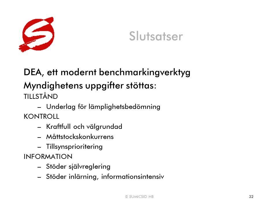 © SUMICSID HB32 Slutsatser DEA, ett modernt benchmarkingverktyg Myndighetens uppgifter stöttas: TILLSTÅND –Underlag för lämplighetsbedömning KONTROLL