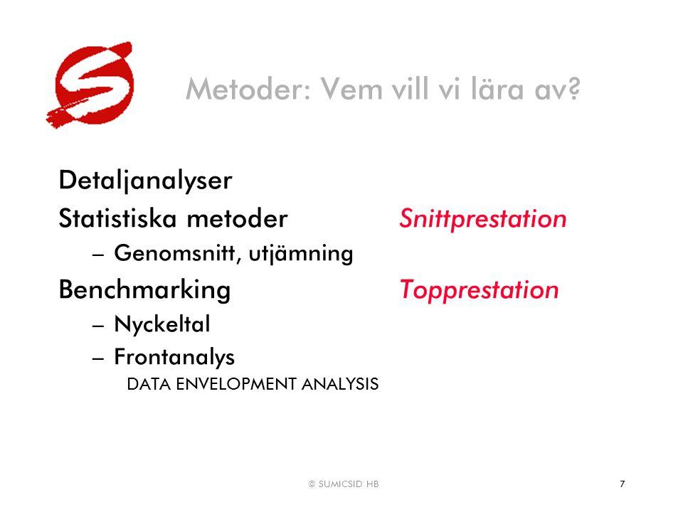 © SUMICSID HB7 Metoder: Vem vill vi lära av? Detaljanalyser Statistiska metoderSnittprestation –Genomsnitt, utjämning Benchmarking Topprestation –Nyck