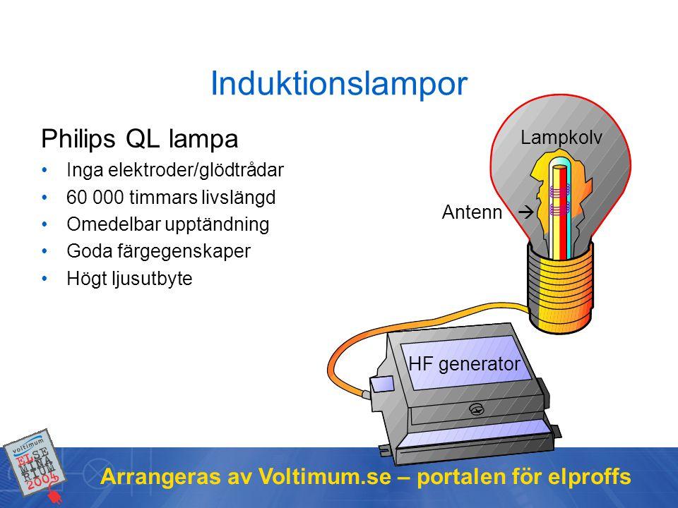 Arrangeras av Voltimum.se – portalen för elproffs Induktionslampor Philips QL lampa •Inga elektroder/glödtrådar •60 000 timmars livslängd •Omedelbar u