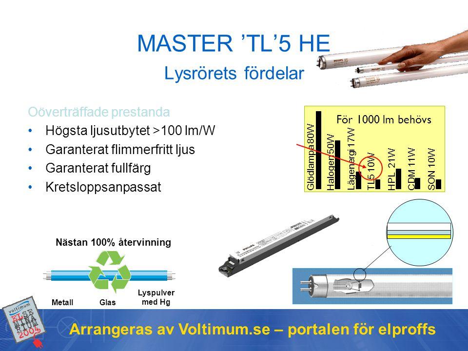 Arrangeras av Voltimum.se – portalen för elproffs MASTER 'TL'5 HE Lysrörets fördelar Oöverträffade prestanda •Högsta ljusutbytet >100 lm/W •Garanterat