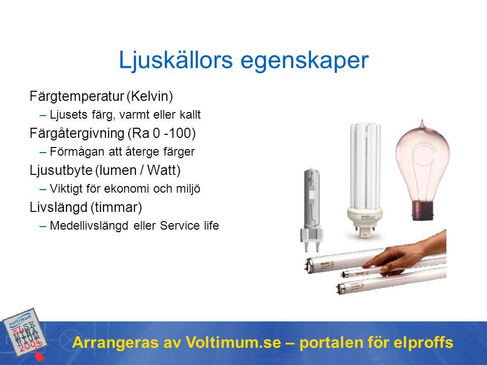 Arrangeras av Voltimum.se – portalen för elproffs Färgtemperatur Mäts i Kelvin (K) – 0 Kelvin = -273 °C Låg färgtemperatur 2000 K ger ett varmt ljus Hög färgtemperatur 10000 K ger ett kallt ljus