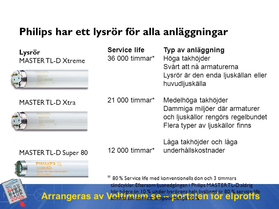 Philips har ett lysrör för alla anläggningar * 80 % Service life med konventionella don och 3 timmars tändcykler. Eftersom ljusnedgången i Philips MAS