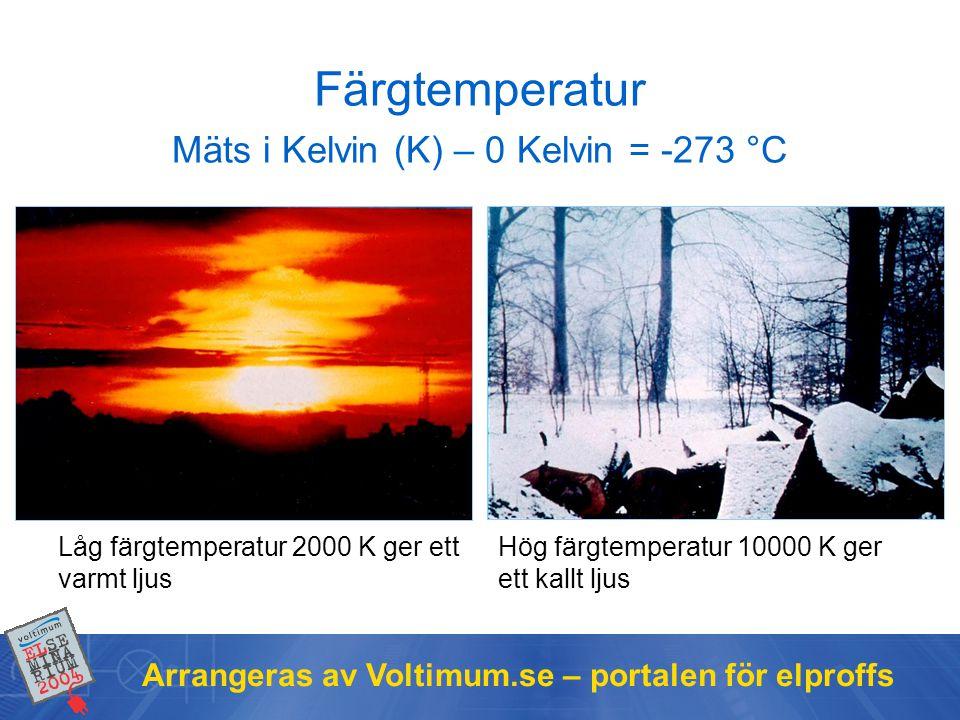 Arrangeras av Voltimum.se – portalen för elproffs Färgtemperatur Mäts i Kelvin (K) – 0 Kelvin = -273 °C Låg färgtemperatur 2000 K ger ett varmt ljus H
