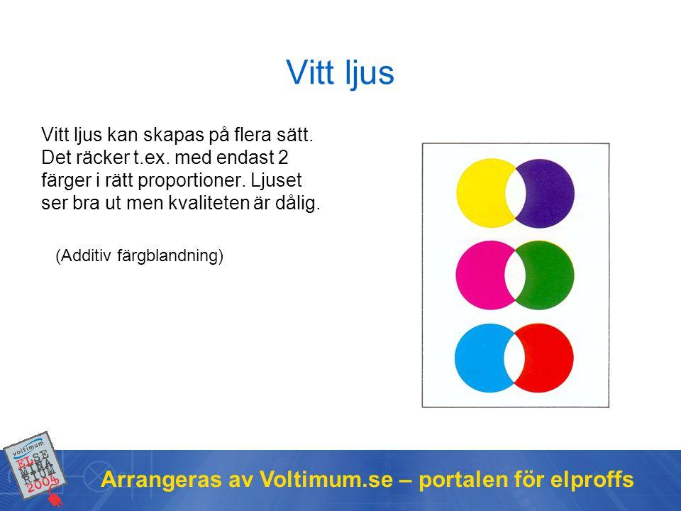 Arrangeras av Voltimum.se – portalen för elproffs TL5 90 de Luxe Pro Fullfärg Special - lysrör med Ra > 90 Sortiment Ljusfärg Effekt Längd Ljusflöde (25 °C) Service Life 940, 950 och 965 24, 54 & 49W 550, 1150 & 1450 mm 1400, 3500 & 3400 lm 17000 timmar (medellivslängd 20000 timmar)