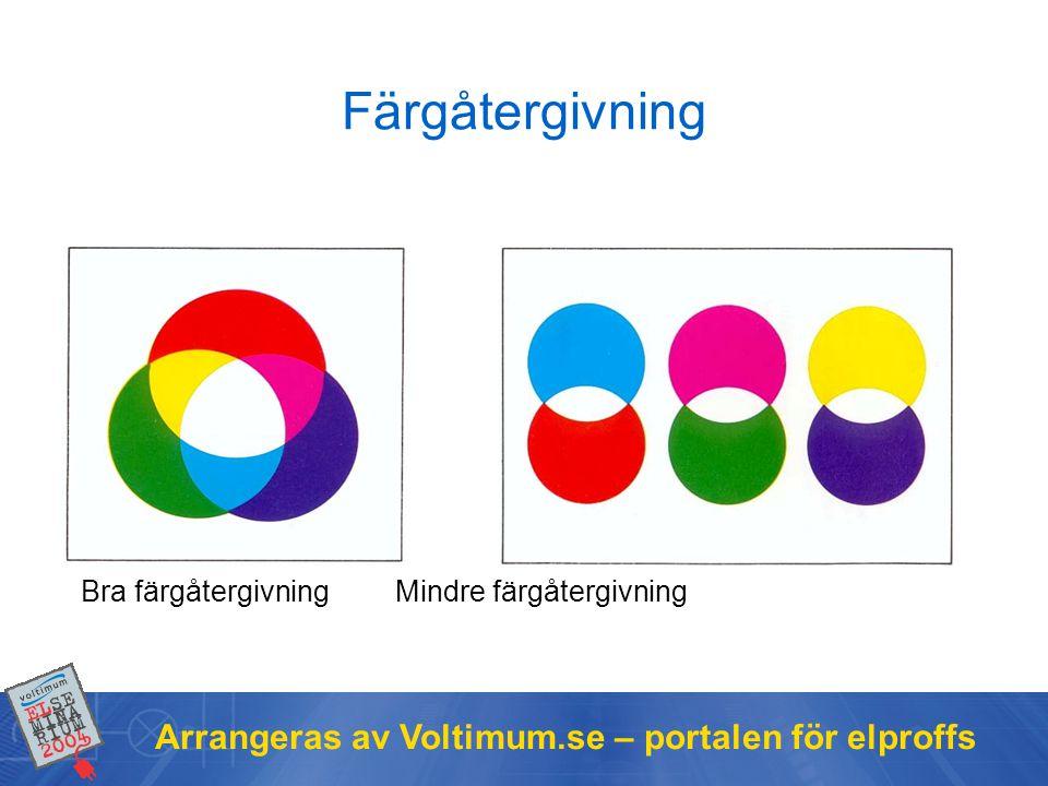 Arrangeras av Voltimum.se – portalen för elproffs Färgåtergivning Bra färgåtergivningMindre färgåtergivning