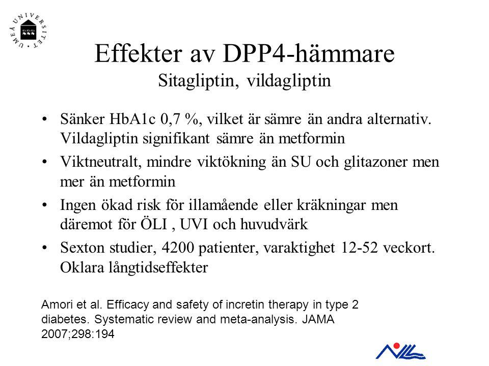 Effekter av DPP4-hämmare Sitagliptin, vildagliptin •Sänker HbA1c 0,7 %, vilket är sämre än andra alternativ. Vildagliptin signifikant sämre än metform