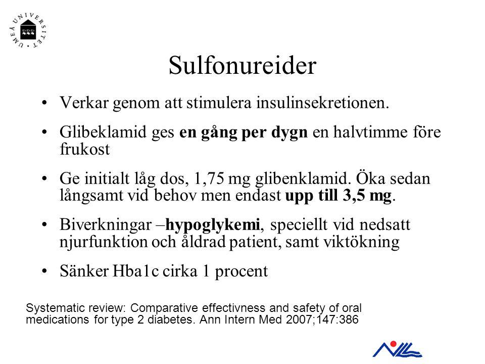 Sulfonureider •Verkar genom att stimulera insulinsekretionen. •Glibeklamid ges en gång per dygn en halvtimme före frukost •Ge initialt låg dos, 1,75 m
